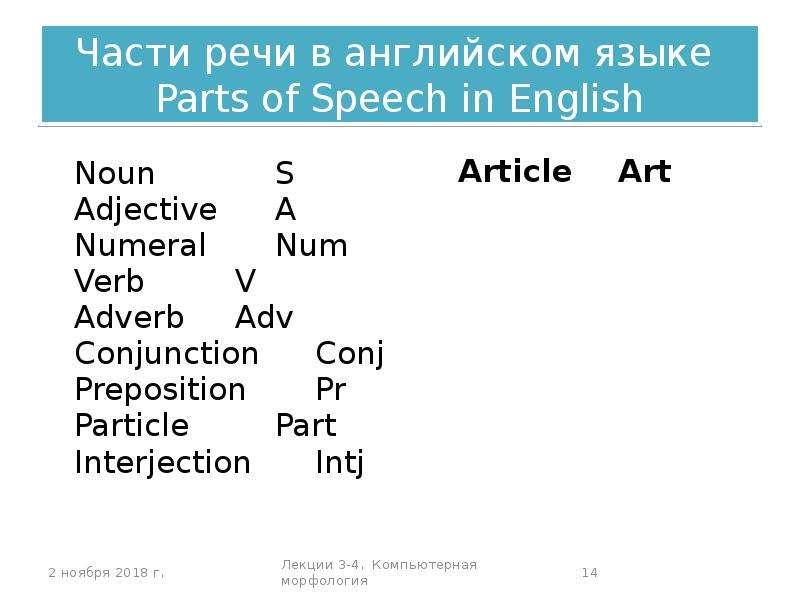 Части речи в английском языке Parts of Speech in English