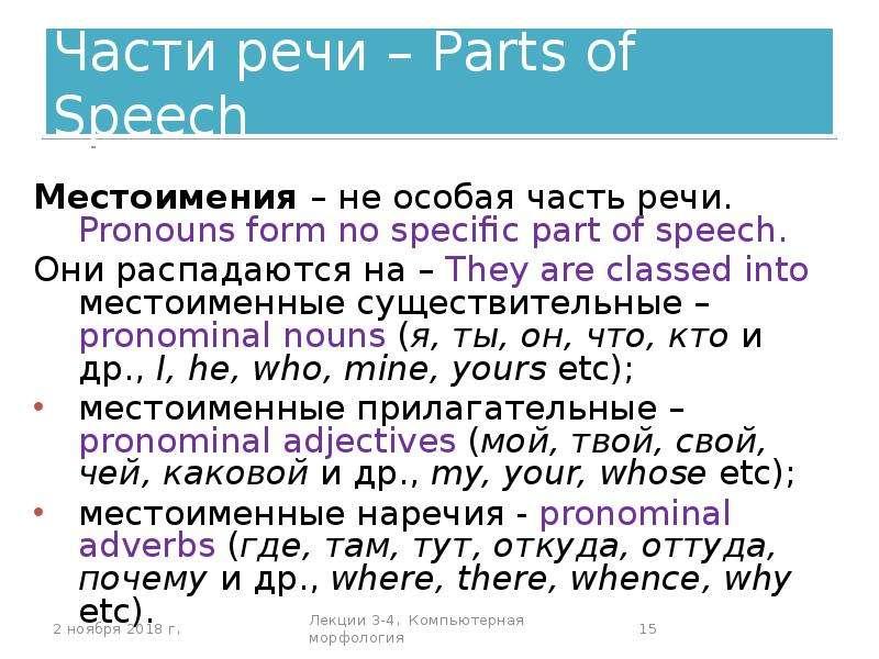 Части речи – Parts of Speech