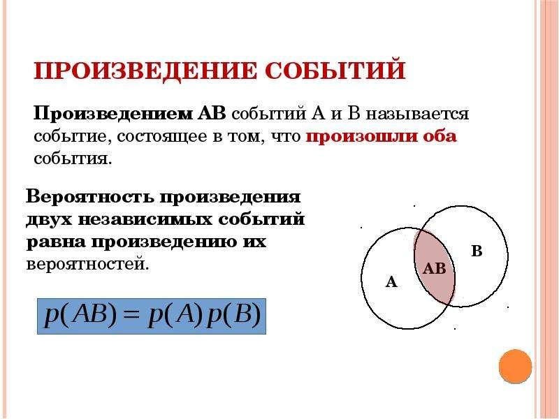 Произведение событий Произведением AB событий A и B называется событие, состоящее в том, что произош