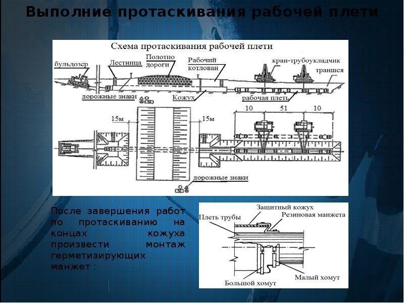 Разработка технологической документации на проведение капитального ремонта участка магистрального нефтепровода закрытым метод, слайд 13