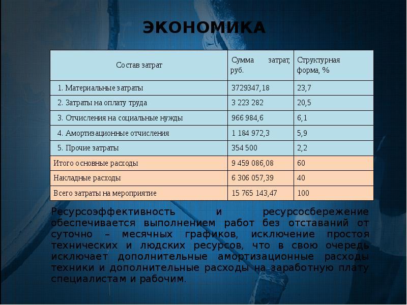 Разработка технологической документации на проведение капитального ремонта участка магистрального нефтепровода закрытым метод, слайд 15