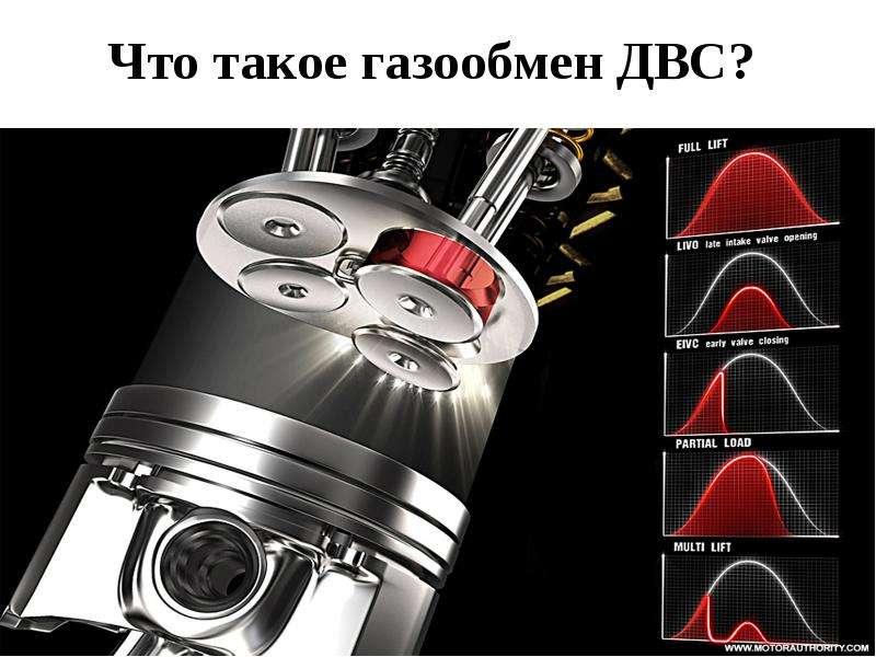 Что такое газообмен ДВС?