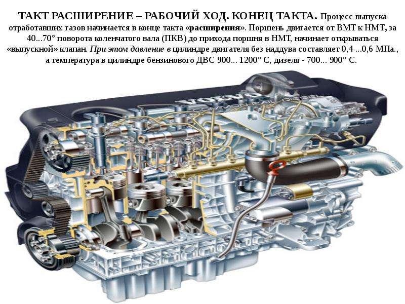 ТАКТ РАСШИРЕНИЕ – РАБОЧИЙ ХОД. КОНЕЦ ТАКТА. Процесс выпуска отработавших газов начинается в конце та