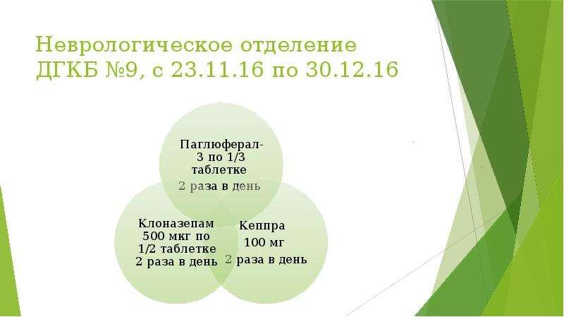Неврологическое отделение ДГКБ №9, с 23. 11. 16 по 30. 12. 16