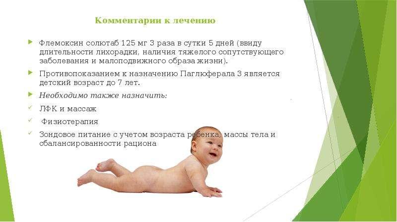 Комментарии к лечению Флемоксин солютаб 125 мг 3 раза в сутки 5 дней (ввиду длительности лихорадки,