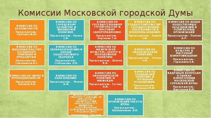 Деятельность комиссии МГД по экологической политике, слайд 3