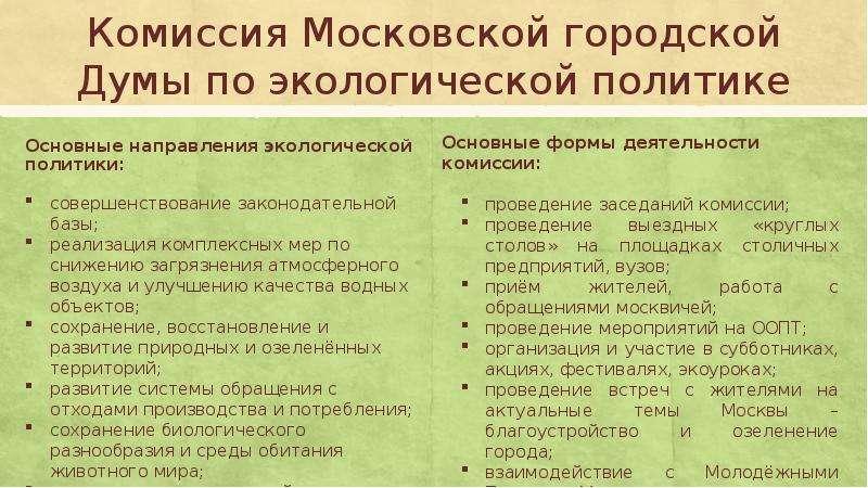 Комиссия Московской городской Думы по экологической политике