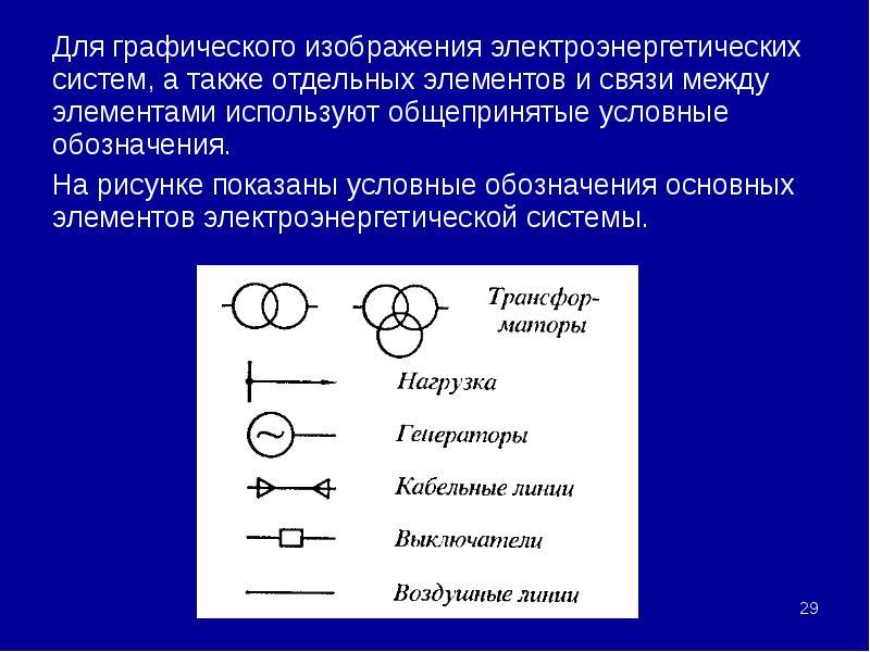 Для графического изображения электроэнергетических систем, а также отдельных элементов и связи между