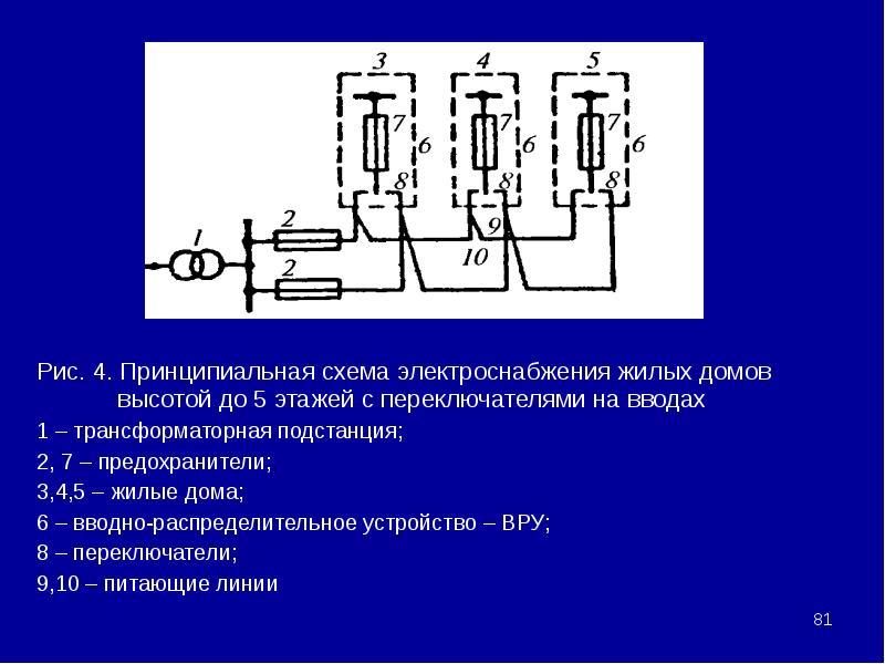 Рис. 4. Принципиальная схема электроснабжения жилых домов высотой до 5 этажей с переключателями на в