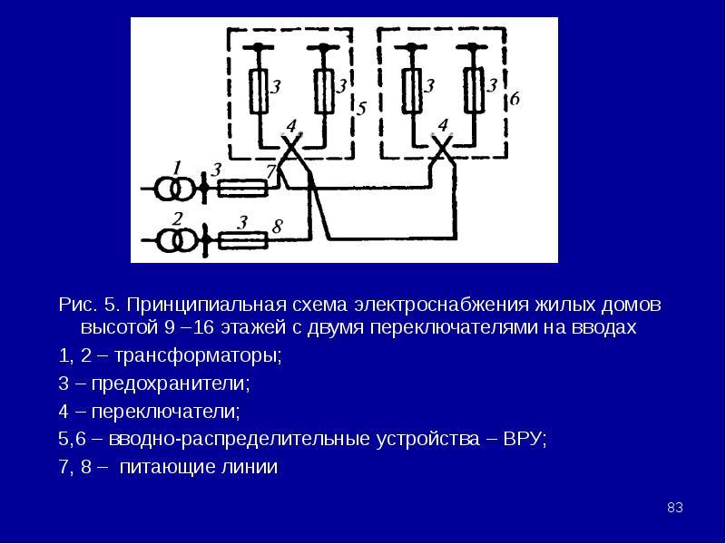 Рис. 5. Принципиальная схема электроснабжения жилых домов высотой 9 –16 этажей с двумя переключателя