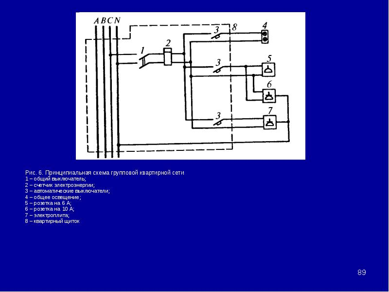 Рис. 6. Принципиальная схема групповой квартирной сети Рис. 6. Принципиальная схема групповой кварти