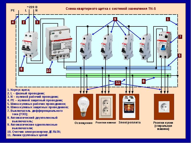 Электроснабжение. Понятие о системах электроснабжения, слайд 90