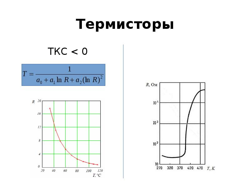 Термисторы ТКС < 0