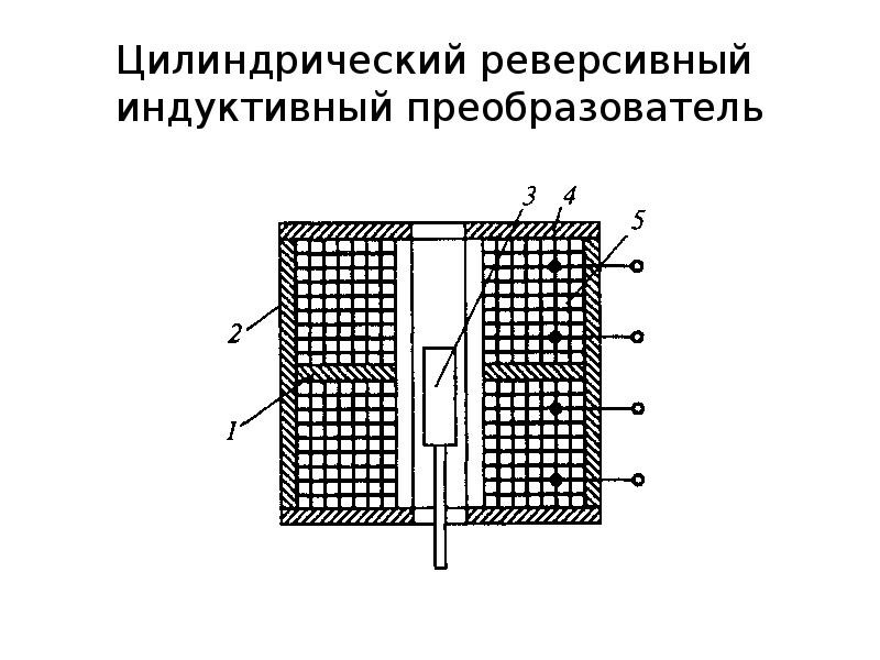 Цилиндрический реверсивный индуктивный преобразователь
