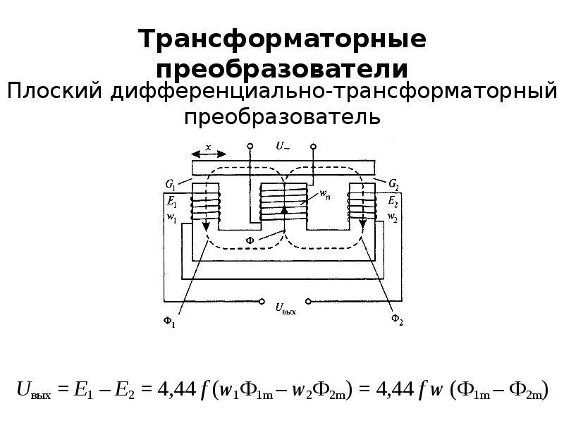 Трансформаторные преобразователи Плоский дифференциально-трансформаторный преобразователь Uвых = E1