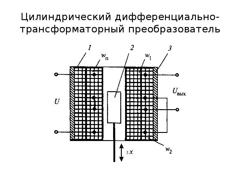 Цилиндрический дифференциально-трансформаторный преобразователь