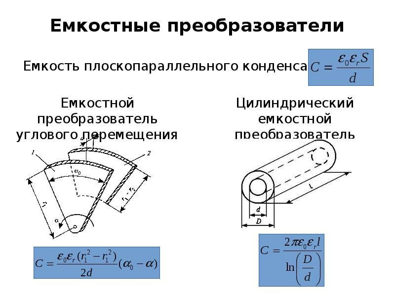Емкостные преобразователи Емкость плоскопараллельного конденсатора