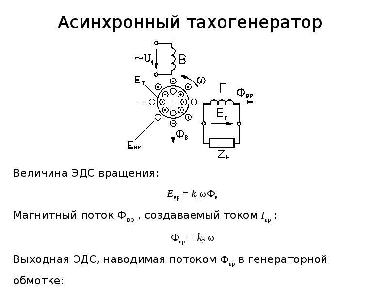 Асинхронный тахогенератор
