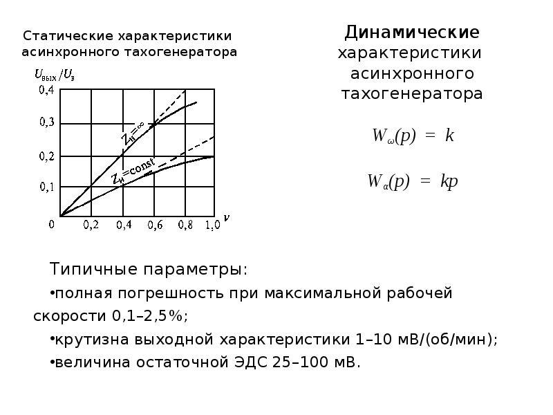 Статические характеристики асинхронного тахогенератора