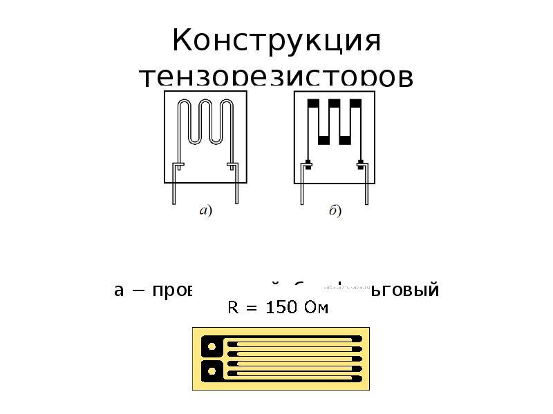 Конструкция тензорезисторов а − проволочный, б − фольговый