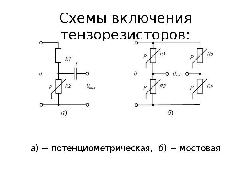 Схемы включения тензорезисторов: а) − потенциометрическая, б) − мостовая