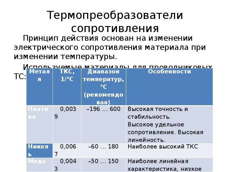 Термопреобразователи сопротивления Принцип действия основан на изменении электрического сопротивлени