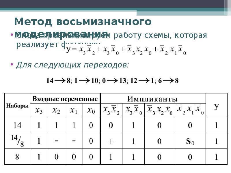 Метод восьмизначного моделирования Снова проанализируем работу схемы, которая реализует функцию: Для
