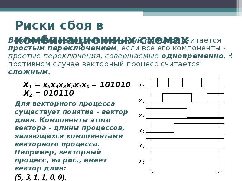Риски сбоя в комбинационных схемах Векторный переключательный процесс считается простым переключение