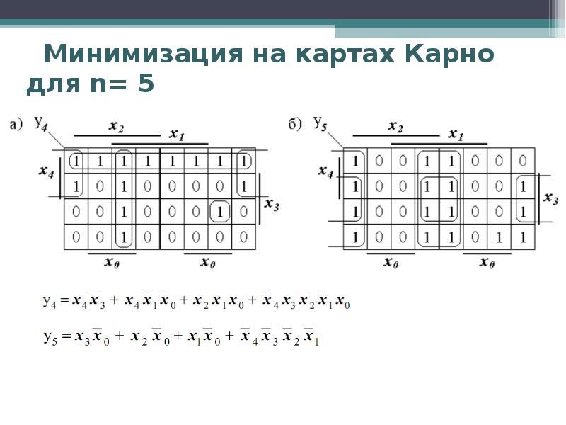 Минимизация на картах Карно для n= 5