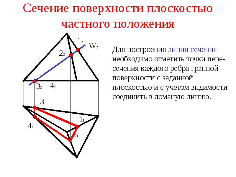 Презентация Сечение поверхности плоскостью частного положения