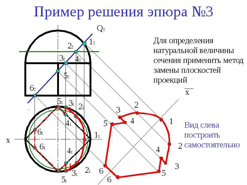 Пример решения эпюра №3