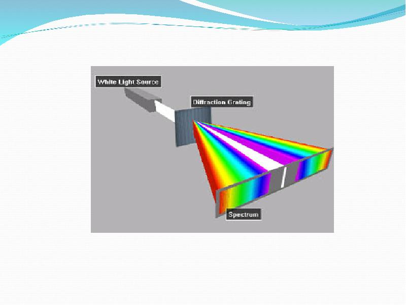 Diffraction grating, рис. 8