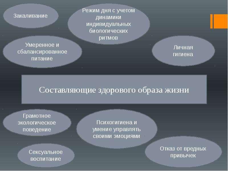 Факторы изменения и улучшения образа жизни населения России, слайд 4