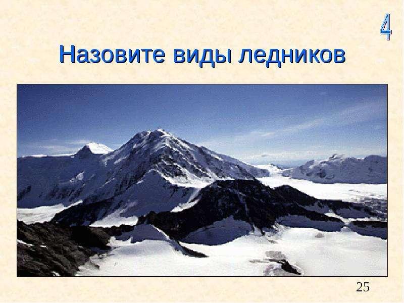 Назовите виды ледников