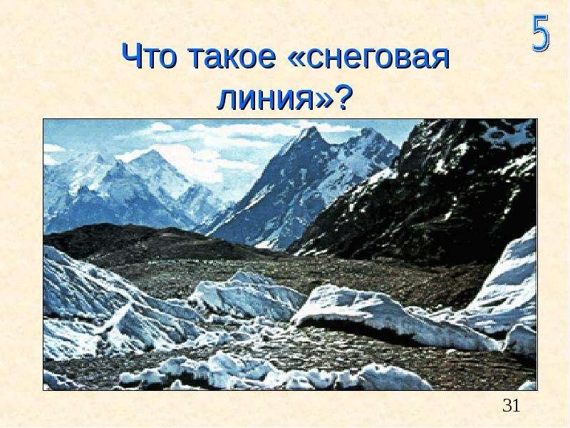 Что такое «снеговая линия»?
