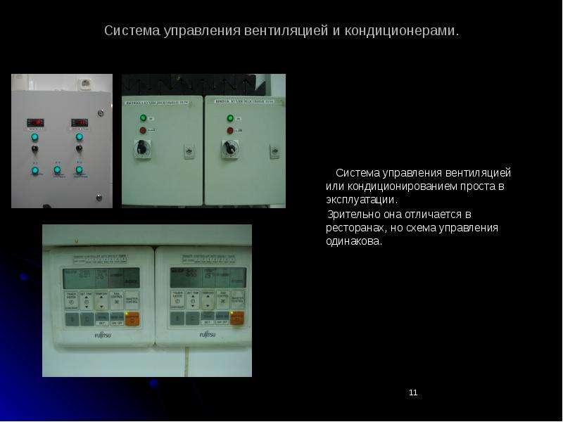 Система управления вентиляцией и кондиционерами. Система управления вентиляцией или кондиционировани