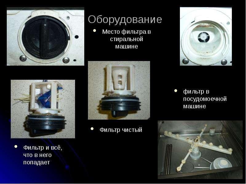 Оборудование Место фильтра в стиральной машине