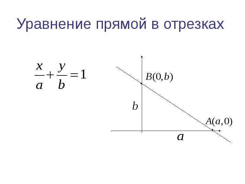 Уравнение прямой в отрезках