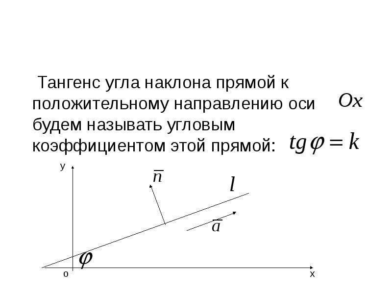 Тангенс угла наклона прямой к положительному направлению оси будем называть угловым коэффициентом эт