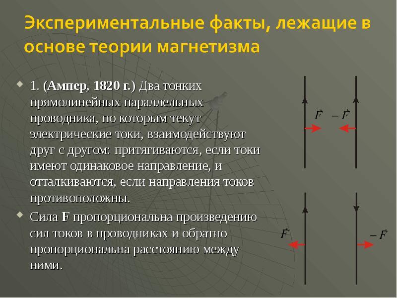 Презентация Экспериментальные факты, лежащие в основе теории магнетизма