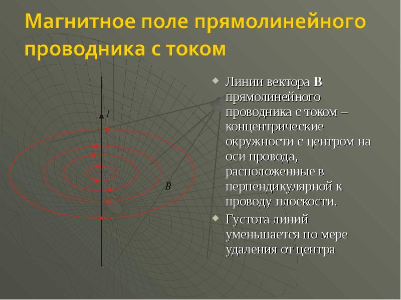Линии вектора B прямолинейного проводника с током – концентрические окружности с центром на оси пров