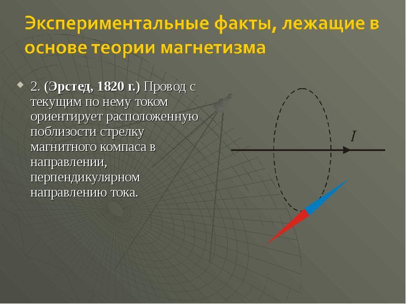 2. (Эрстед, 1820 г. ) Провод с текущим по нему током ориентирует расположенную поблизости стрелку ма