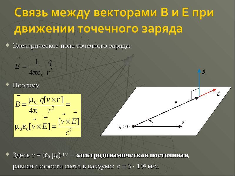 Электрическое поле точечного заряда: Электрическое поле точечного заряда: Поэтому Здесь c = (0 0)–