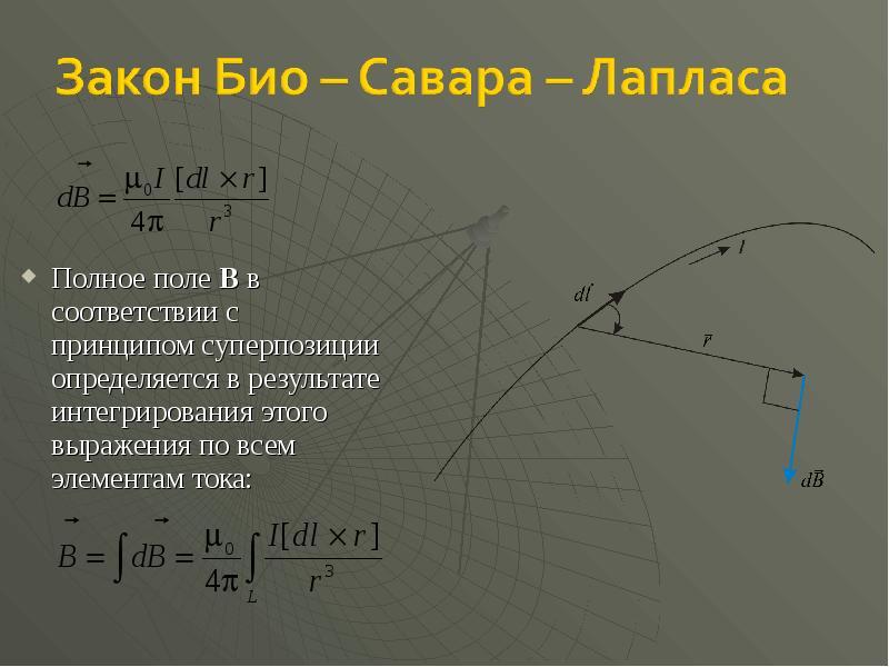 Полное поле B в соответствии с принципом суперпозиции определяется в результате интегрирования этого