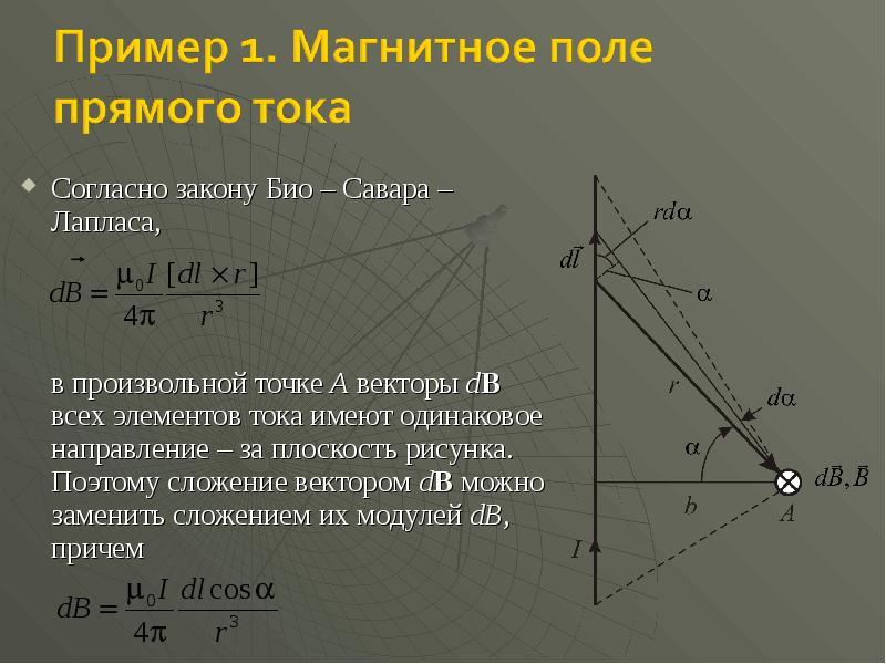 Согласно закону Био – Савара – Лапласа, Согласно закону Био – Савара – Лапласа, в произвольной точке