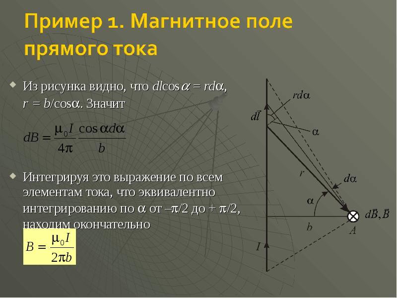 Из рисунка видно, что dlcos = rd, r = b/cos. Значит Из рисунка видно, что dlcos = rd, r = b/cos