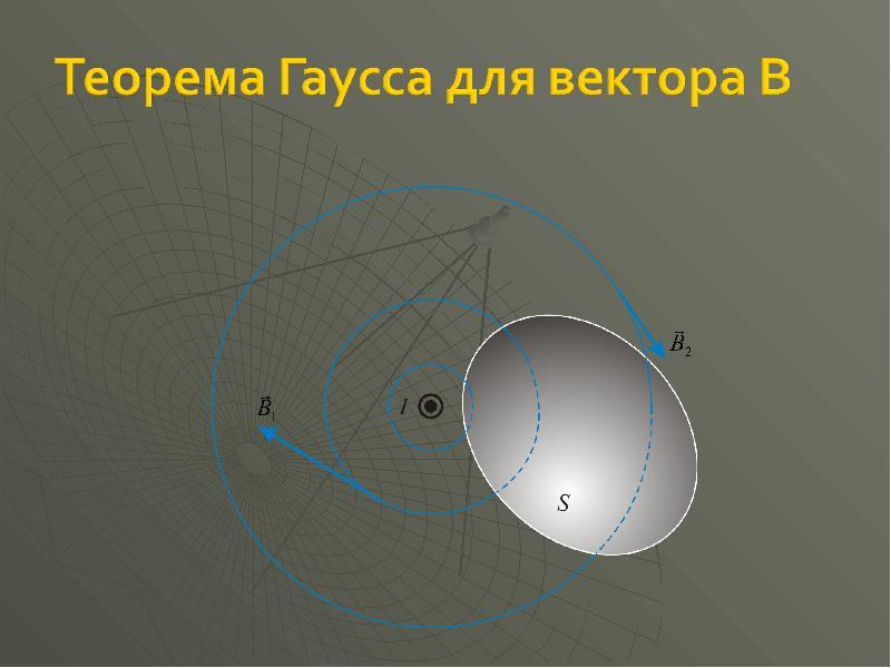 Экспериментальные факты, лежащие в основе теории магнетизма, слайд 34