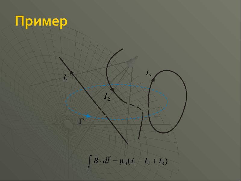 Экспериментальные факты, лежащие в основе теории магнетизма, слайд 36