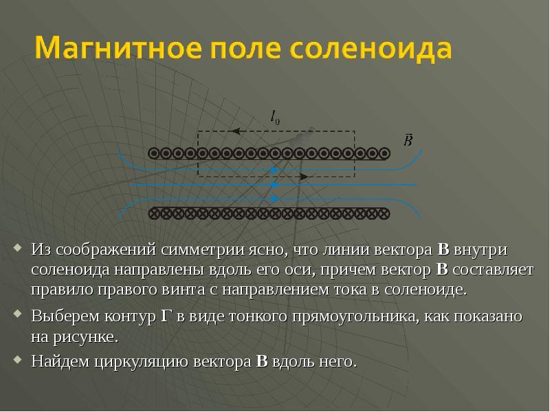 Из соображений симметрии ясно, что линии вектора B внутри соленоида направлены вдоль его оси, причем