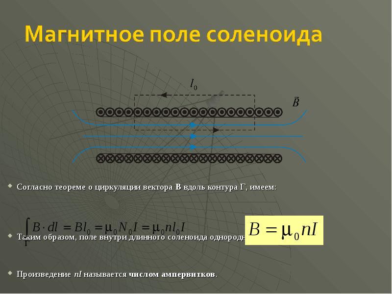Согласно теореме о циркуляции вектора B вдоль контура , имеем: Согласно теореме о циркуляции вектор